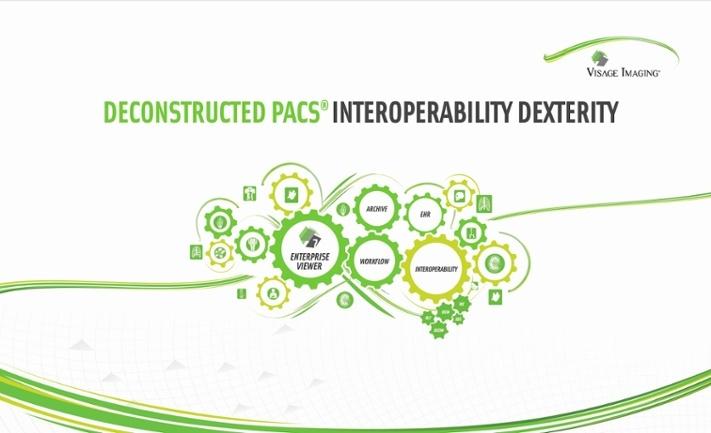 Interoperability Dexterity.jpg